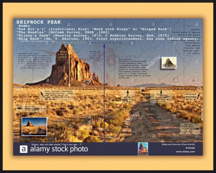 Alamy Shiprock Stock Photo Data Drop